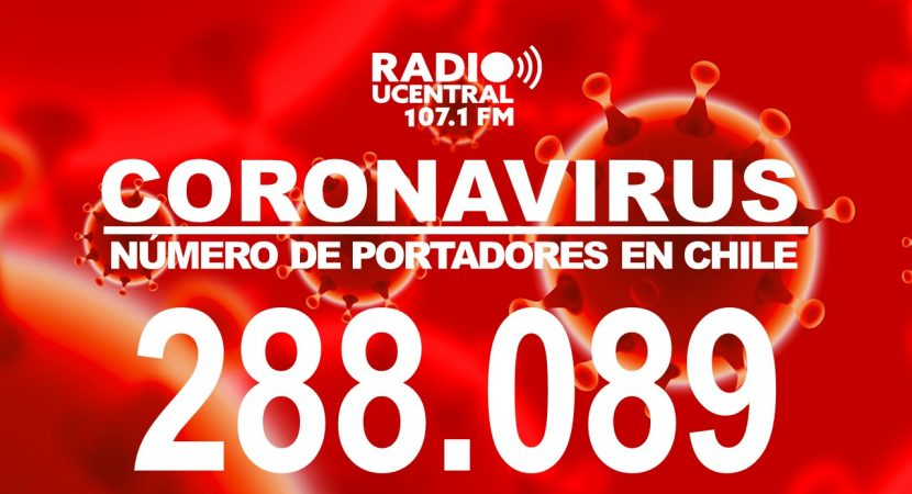 6.051 FALLECIDOS ||  3.548 NUEVOS CONTAGIOS