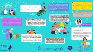 «Ciencia del Bienestar»: El proyecto que desarrolla una cultura científico- tecnológica en la comunidad escolar