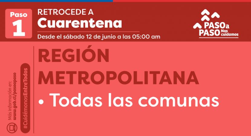Toda la Región Metropolitana deberá estar en Cuarentena desde este sábado