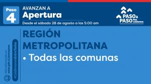 Toda la Región Metropolitana pasará a Fase 4 a partir de este sábado